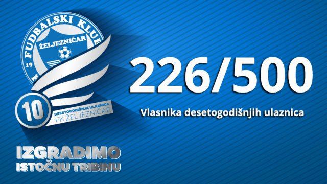 226_clanac